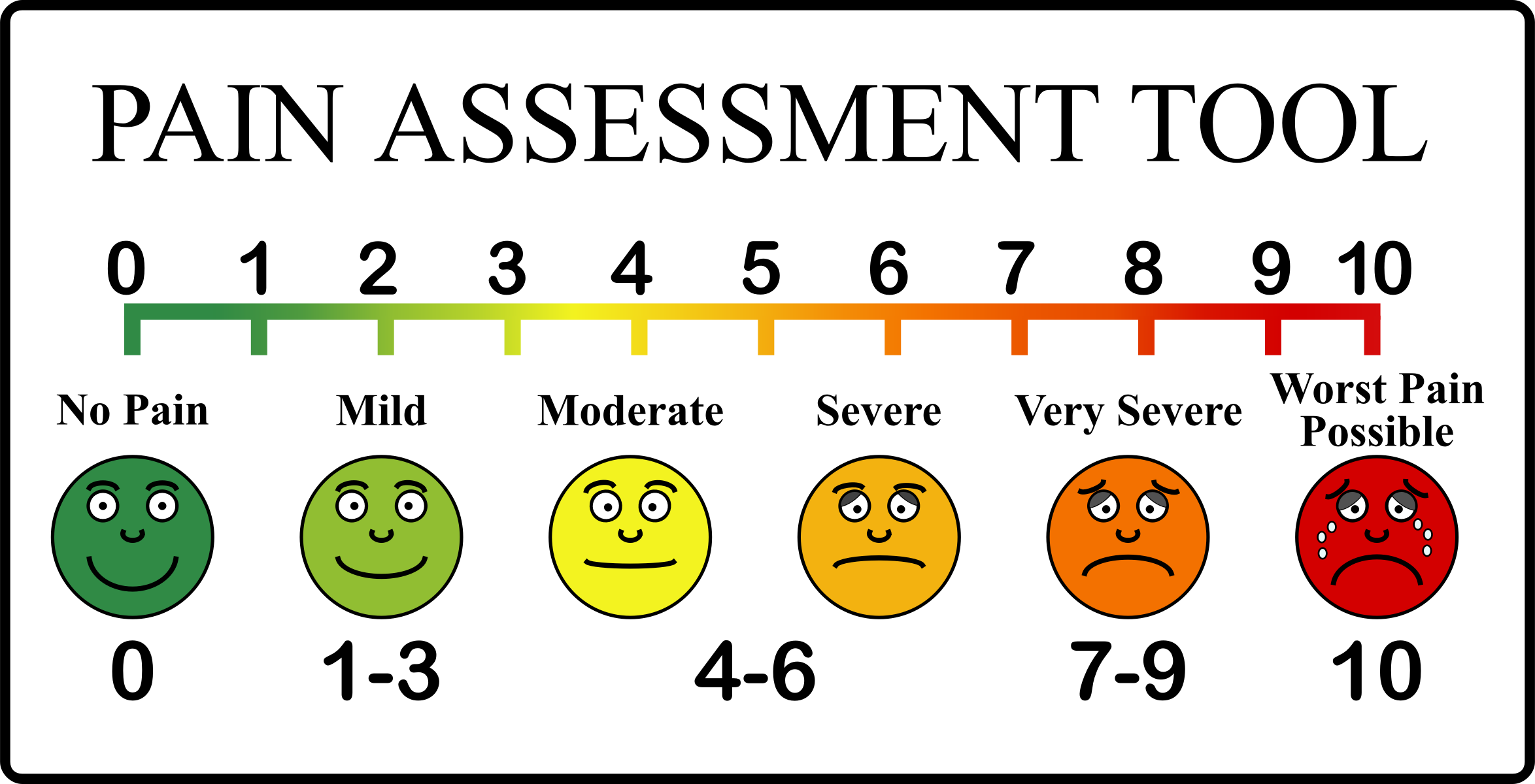 hight resolution of body pain scale google search