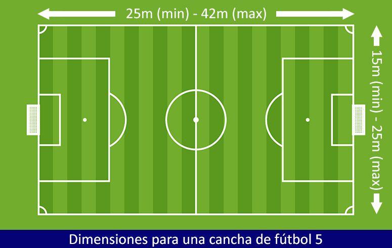 Canchas Canchas Futbol 5 Medidas Cancha De Futbol