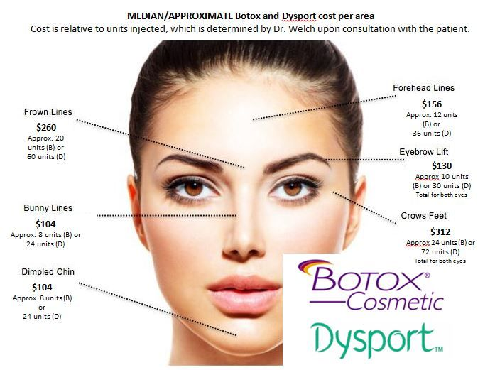 botox cosmetic dysport am skin health botox botox cosmetic botox injections botox. Black Bedroom Furniture Sets. Home Design Ideas