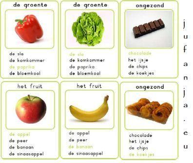 Thema Gezondheid Bewegen Gezond Eten Lesmateriaal Door