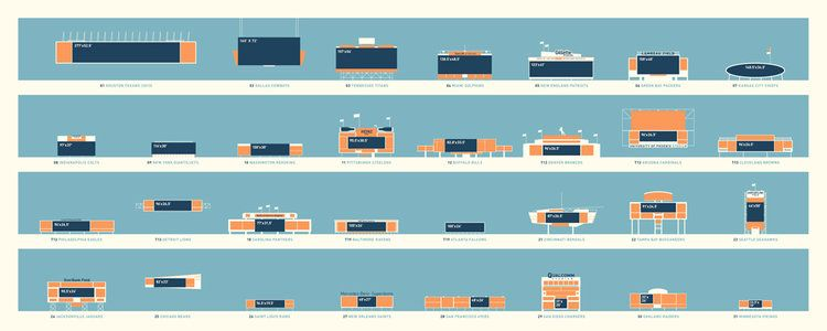 4 | Infographic: The Increasingly Huge Video Screens Of NFL Stadiums | Co.Design: business + innovation + design