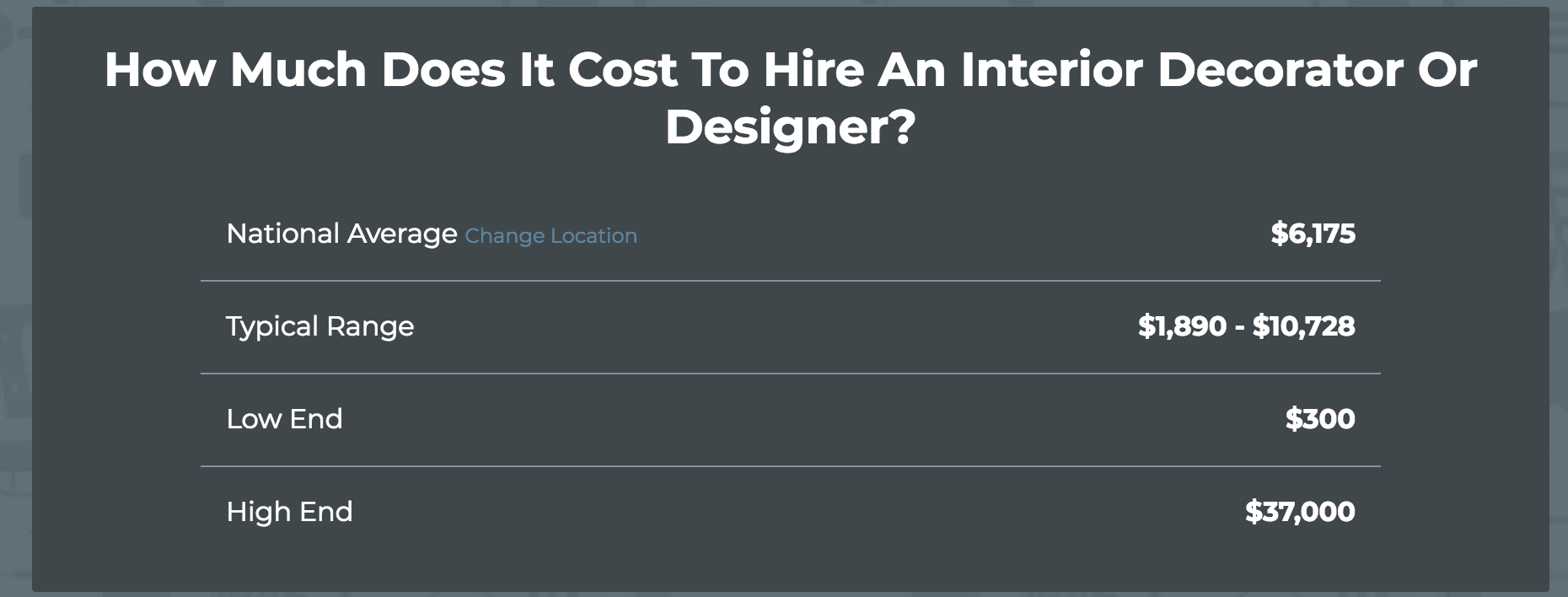 How Much Does It Cost To Hire An Interior Decorator Or Designer? Read More  At
