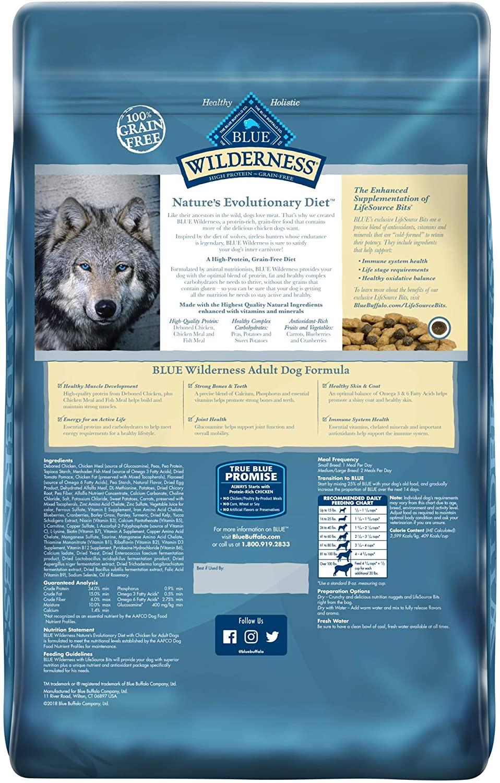 Craigslist Buffalo Free Pets - Wayang Pets