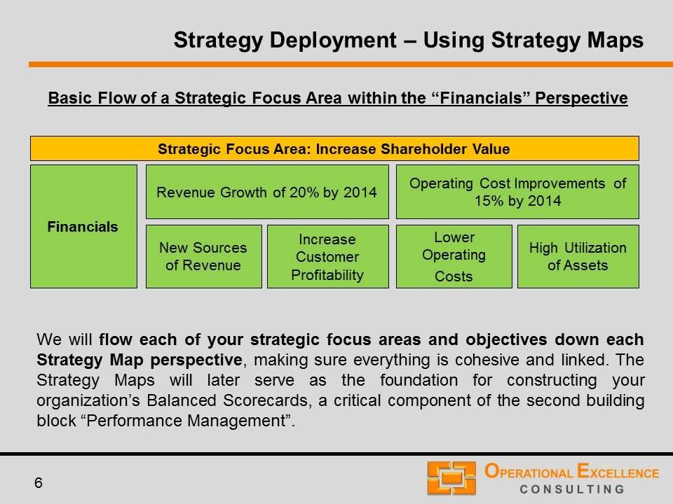 Operational Excellence Consulting LLC Strategy Planning