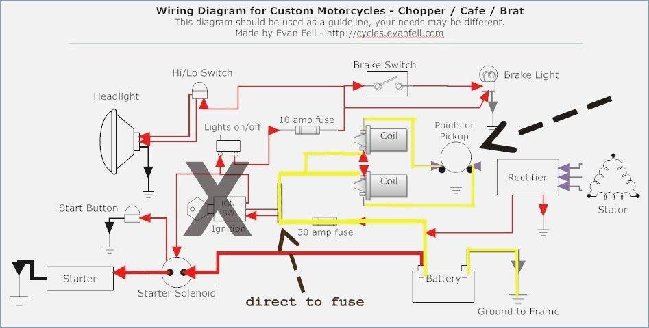 Afbeeldingsresultaat voor cx500 cafe racer wiring diagram wiring