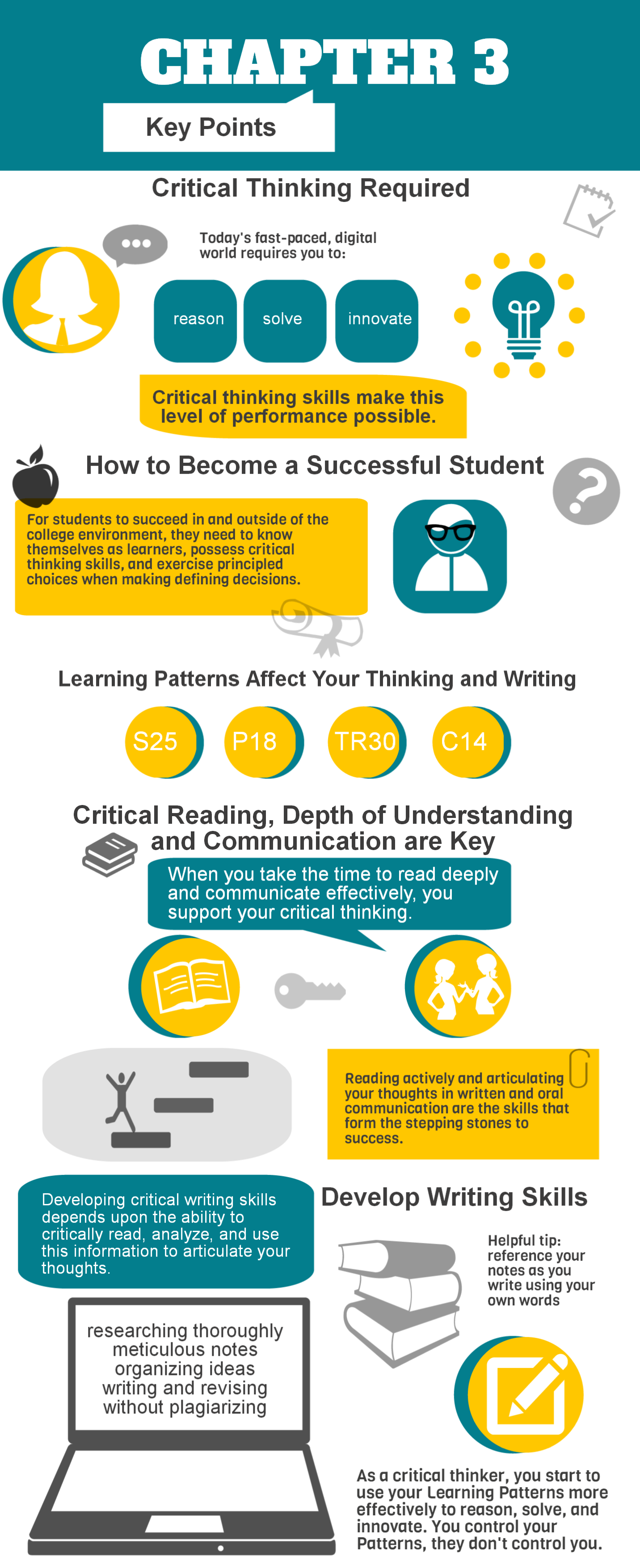 "critical thinking strategies for college students Often been translated into calls to teach ""critical think-ing skills"" and ""higher and act, inc offers a test of critical thinking for college students."
