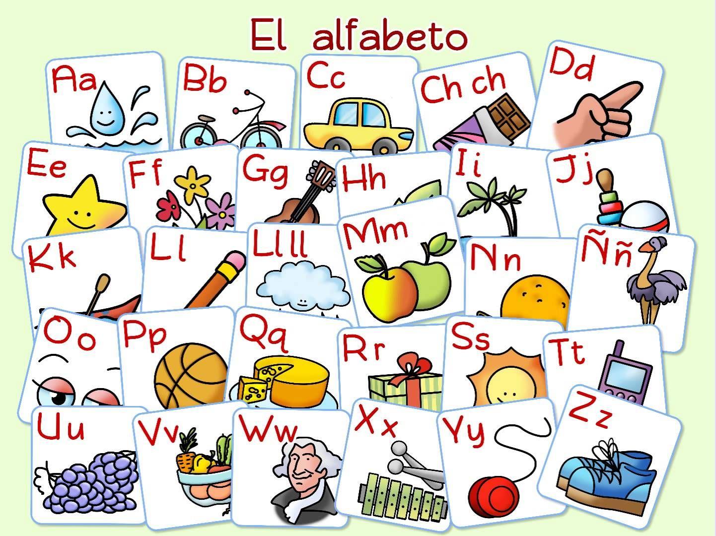 El Alfabeto Ejercicio De Vocabulario