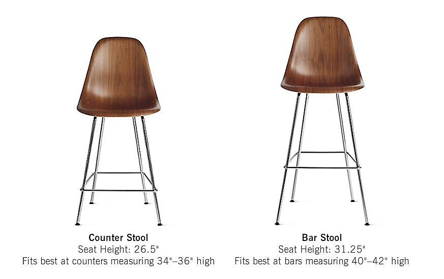 Tremendous Design Within Reach Eames Molded Wood Barstool Dwhbx Machost Co Dining Chair Design Ideas Machostcouk