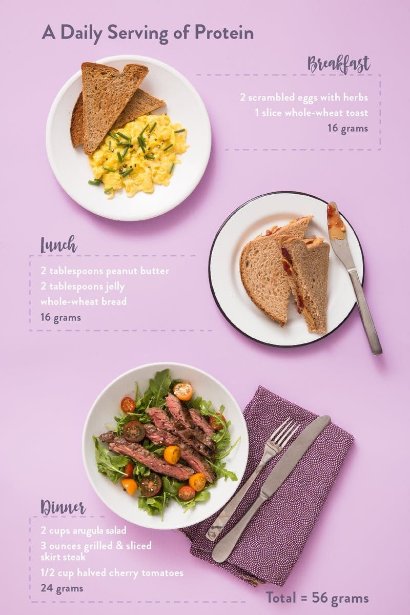 10 Ways to Eat Your Daily Protein (With images) Daily