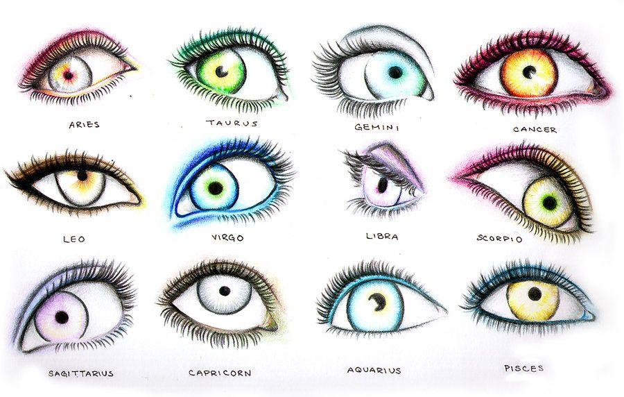 sign eyes Zodiac