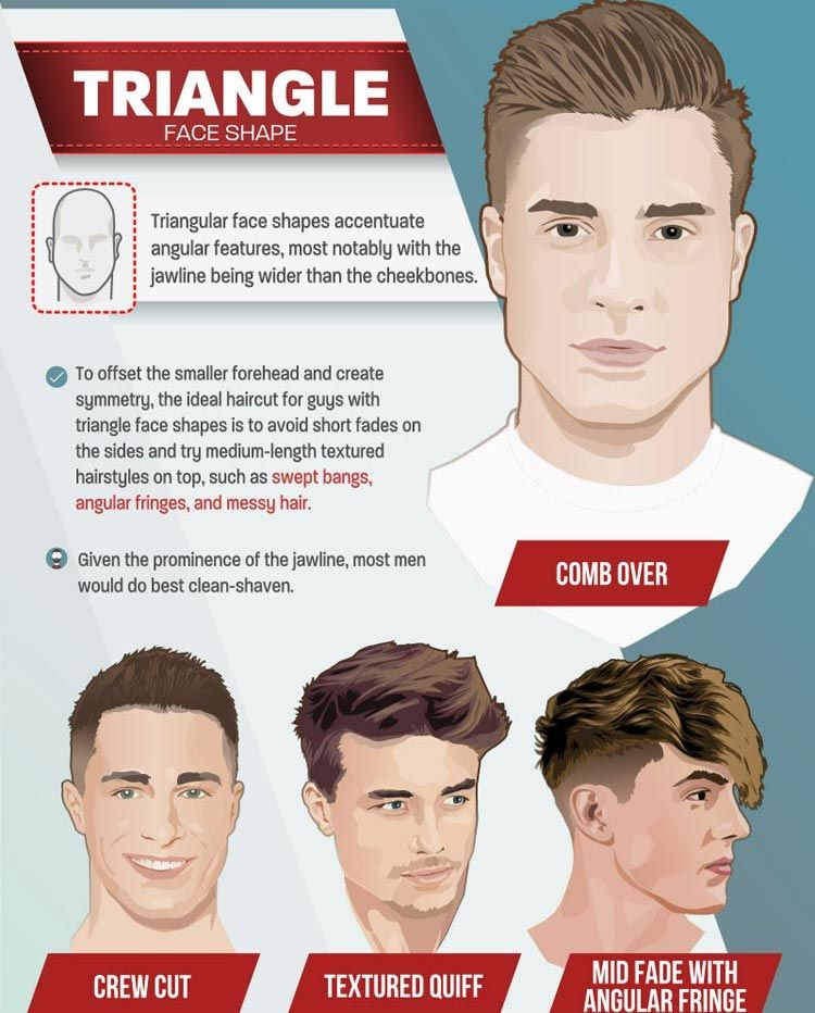 Triangles Haircut For Face Shape Face Shape Hairstyles Face Shape Hairstyles Men
