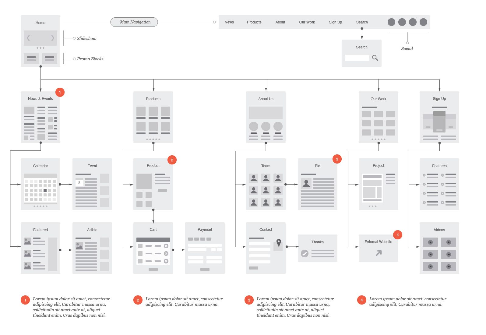 Website Flowchart & Sitemap For Illustrator
