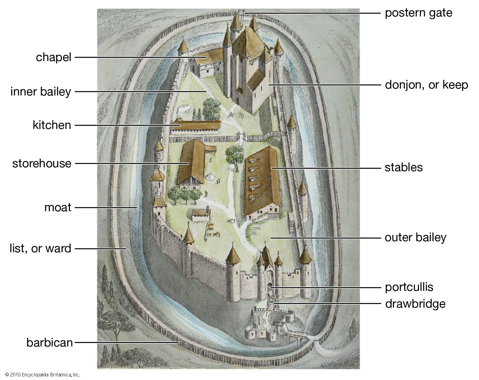 world building concept. map. city village layout. Medieval Castles ...