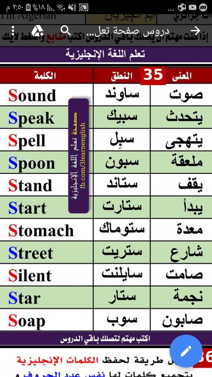 Arabic English Phonics English Language Learning English Language Learning Grammar