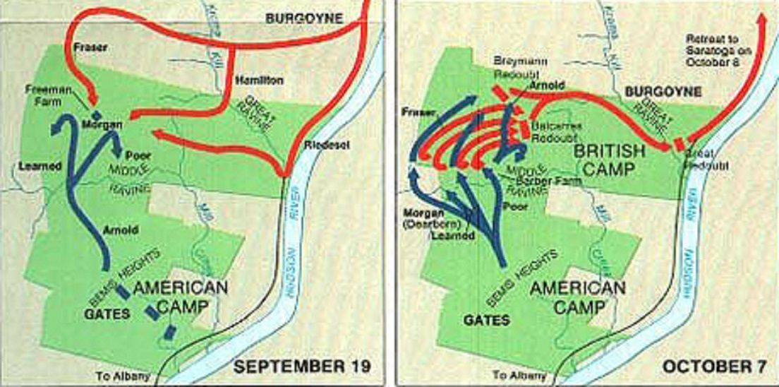 October Burgoyne Loses Second Battle Of Freemans Farm - Battle of saratoga us maps