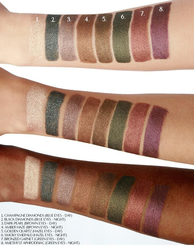 how to use colored eyeshadow