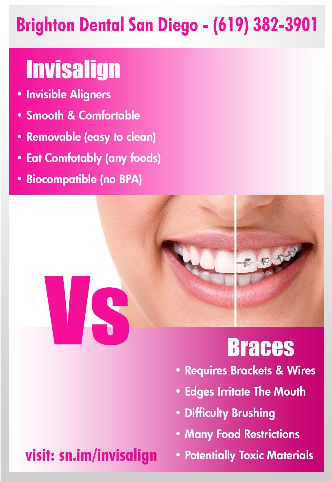 Invisalign vs Braces NonToxic Dentistry Pinterest