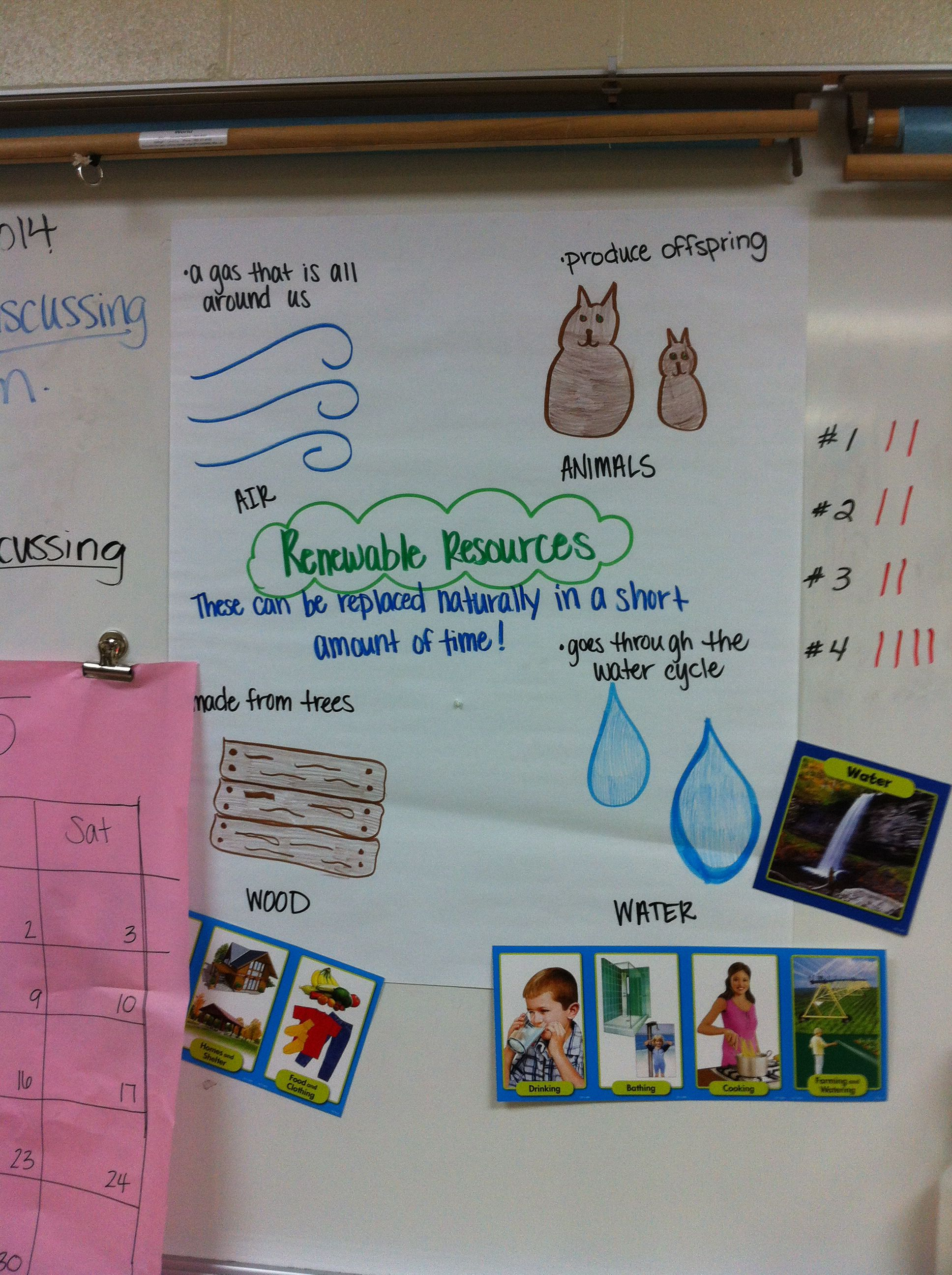 Natural Resources Renewable Resources 4th Grade Science