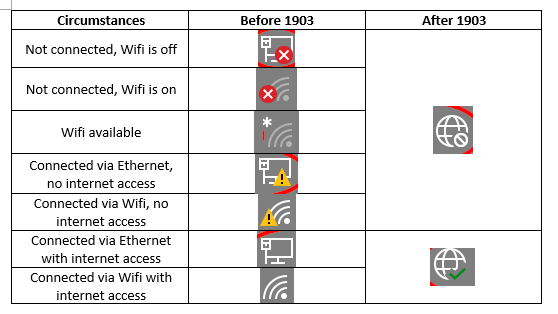 Pin On Computer Tips