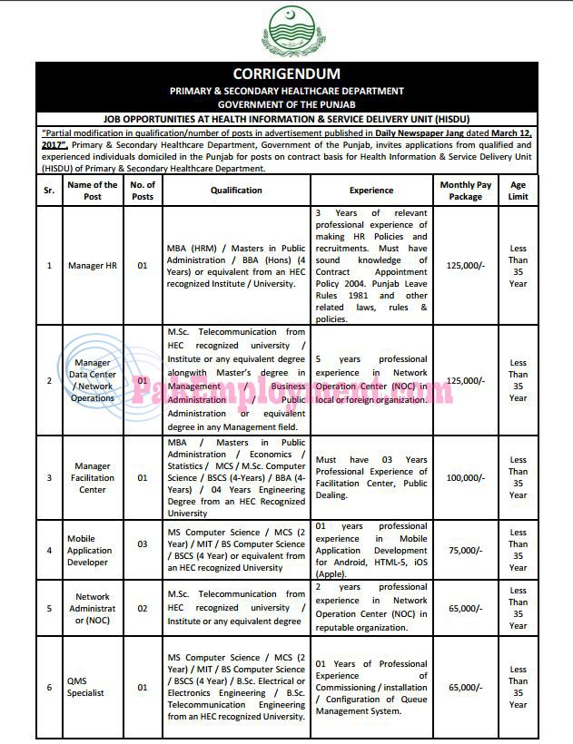 Title Of Job Detail of Job Name Of Job Primary & Secondary