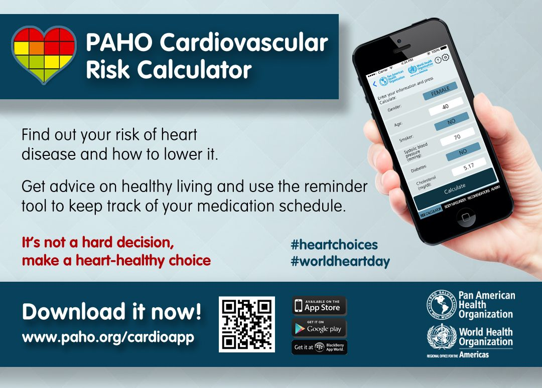 PAHO Cardiovascular Risk Calculator (With images