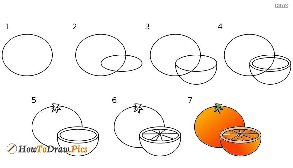 Comment Dessiner Des Fruits Images étape Par étape Fruits Drawing Drawing Tutorial Plate Drawing