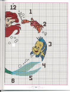 Little Mermaid Clock Face 2 of 2