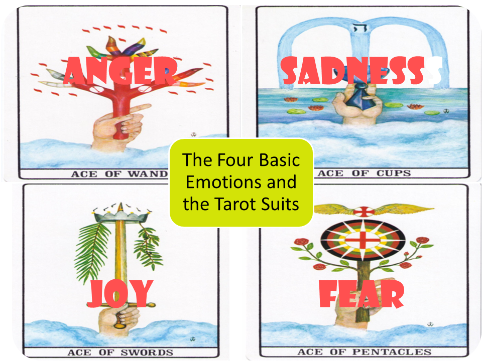 The Four Basic Emotions And The Tarot Suits Wands Pentacles Swords And Cups