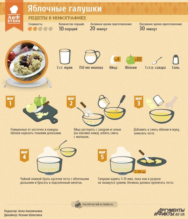 кухня рецепты в картинках этот день