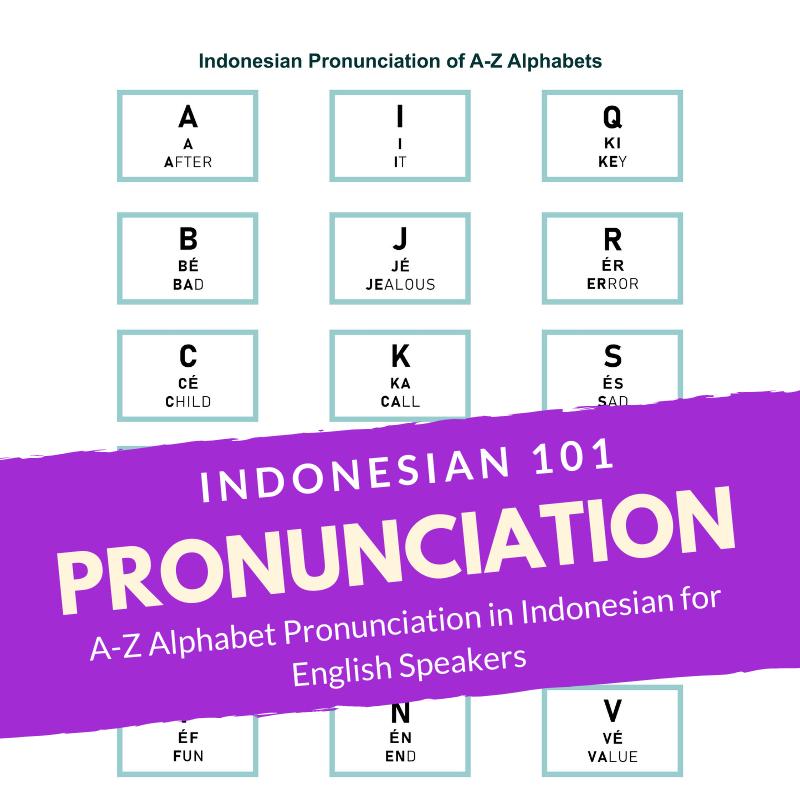 AZ Alphabet Indonesian Pronunciation Poster (26 letters