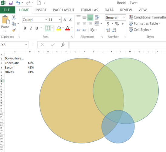 How to create a venn diagram in excel venn diagrams how to create a venn diagram in excel ccuart Gallery