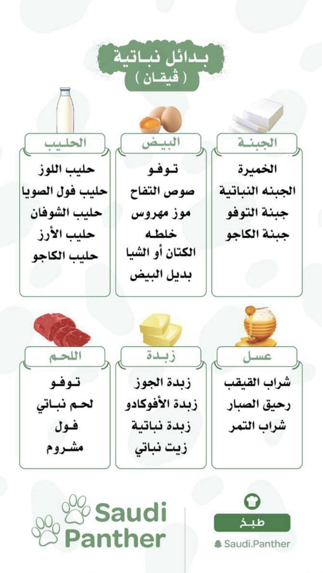 بدائل نباتيه Healty Food Nutrition Healthy Recipes