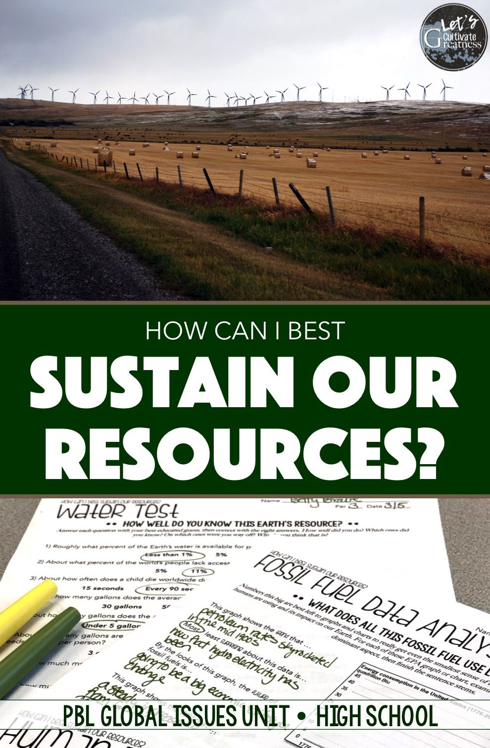 Pin On Sustainability High School Lessons Resources Activity Ideas