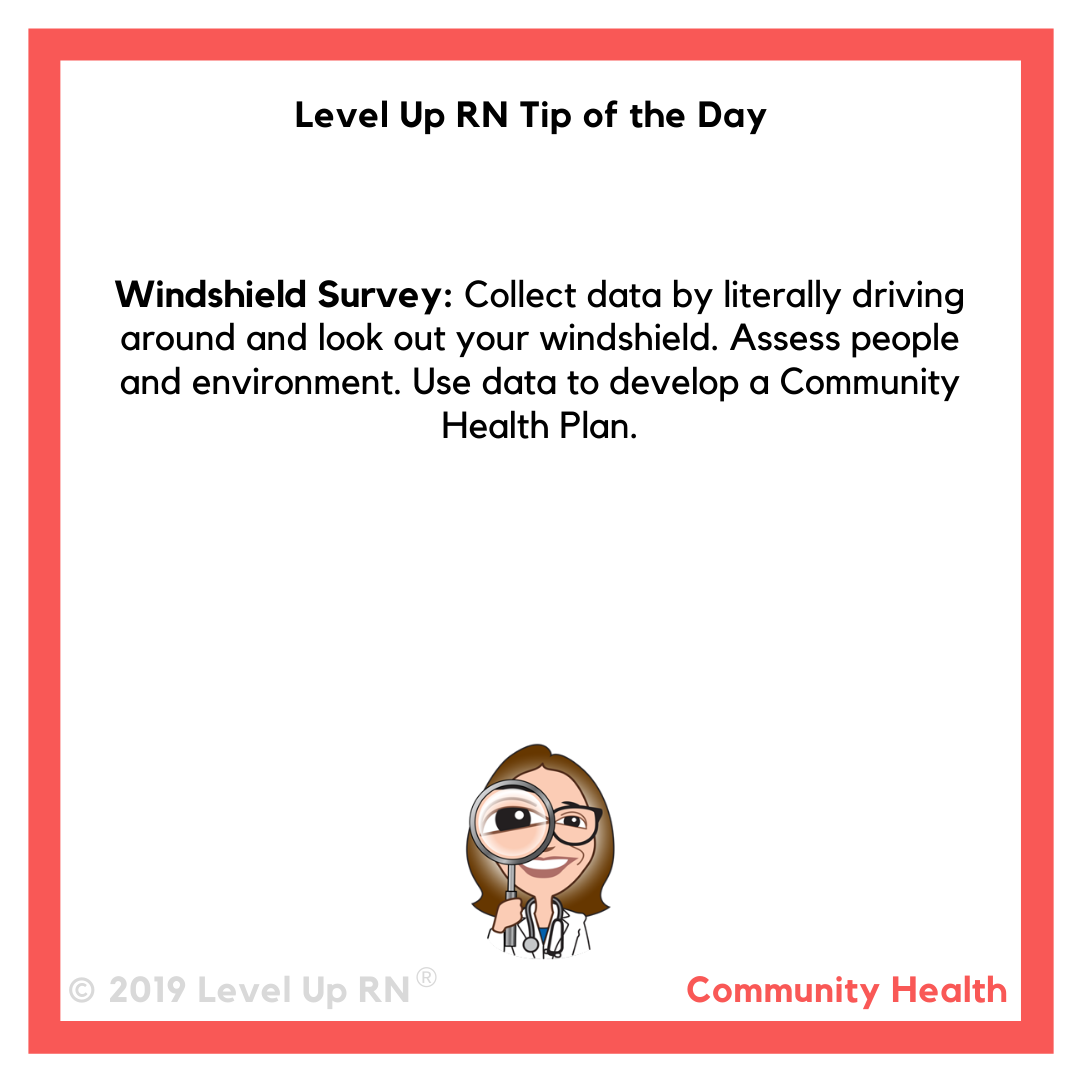 Windshield Survey Contact Precautions Nursing Tips Medical