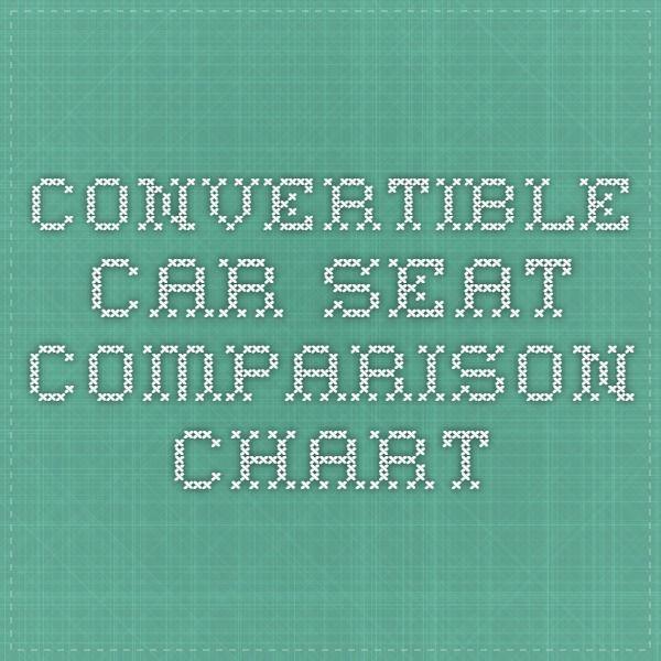 Convertible Car Seat Comparison Chart