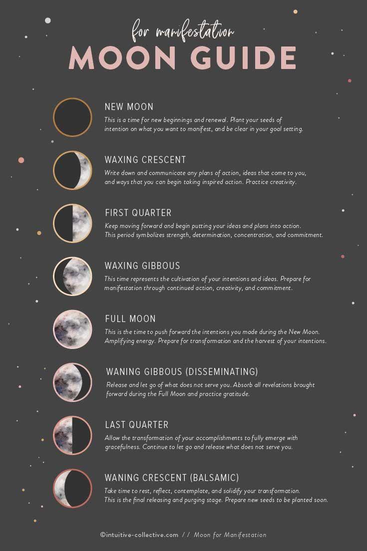 Moon For Manifestation Guide 1