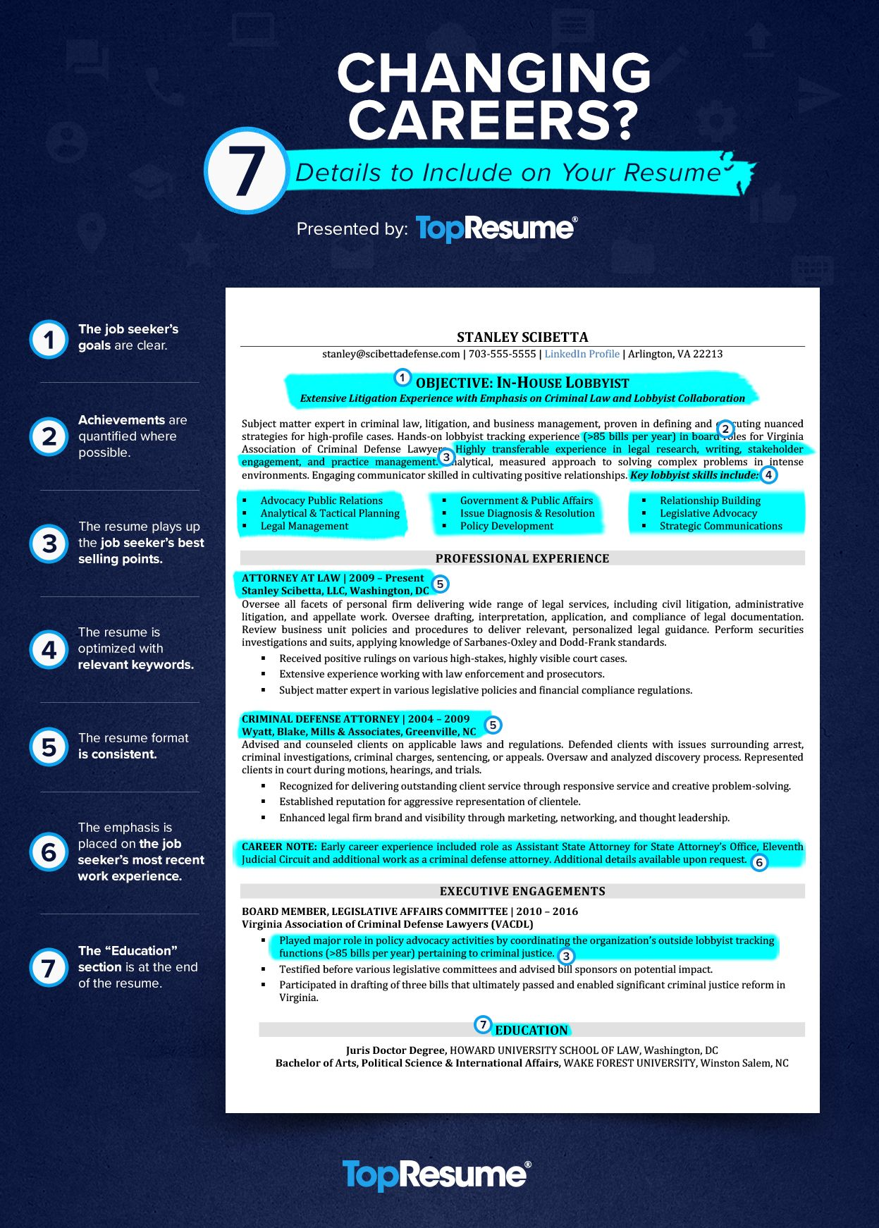 Changing Careers 7 Details To Include On Your Resume Career Change Resume Career Change Teacher Career