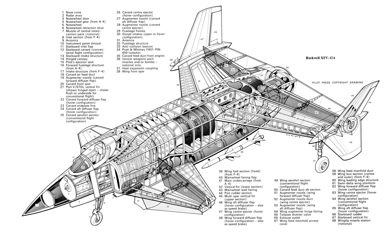 Rockwell Xfv 12a Cutaway