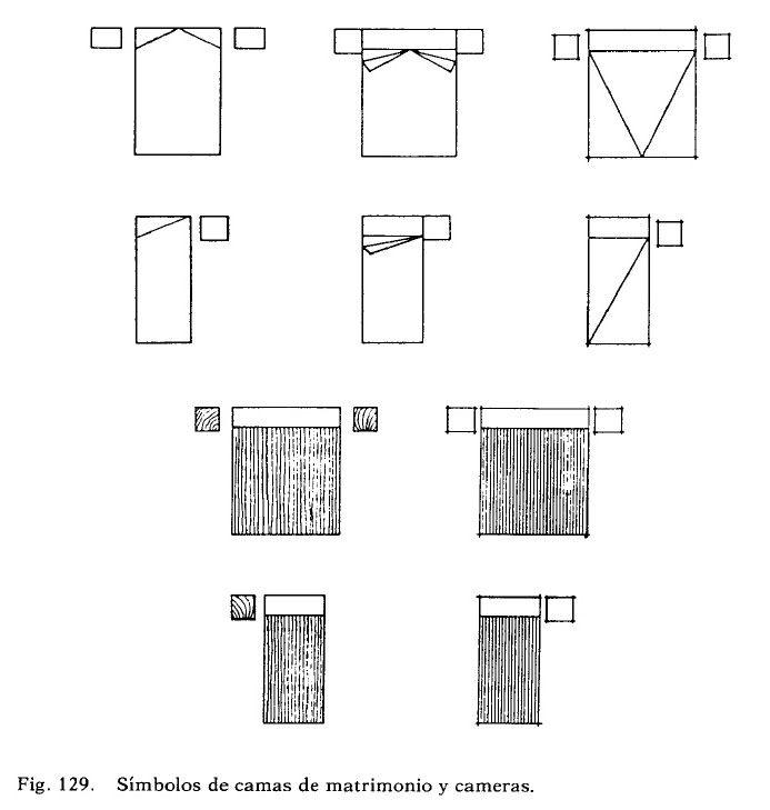 Formatos cama dibujo arquitectura simbolog a for Planos tecnicos arquitectonicos