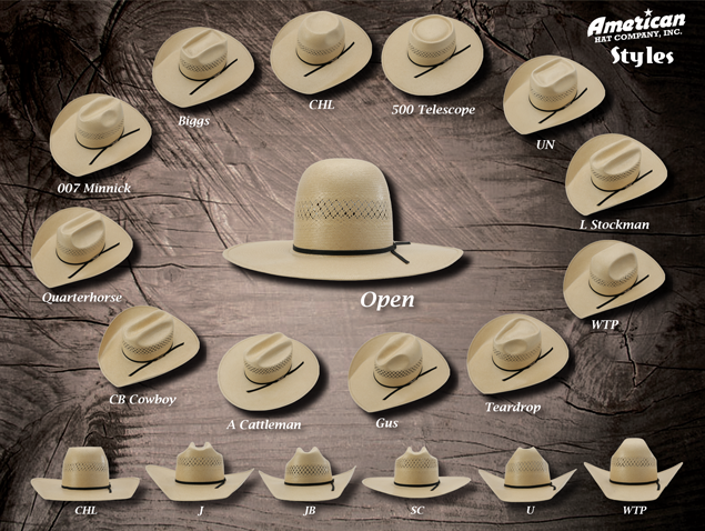 ea4f8316943 About Best Hat Store -   Cowboy Living in 2019   Cowboy hat styles ...
