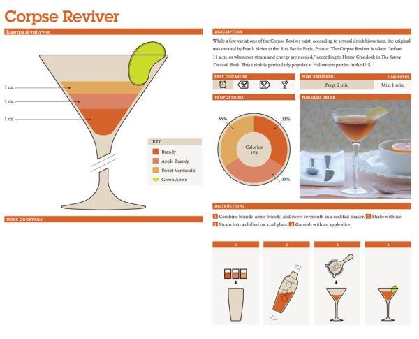 Drinks Recipe Book