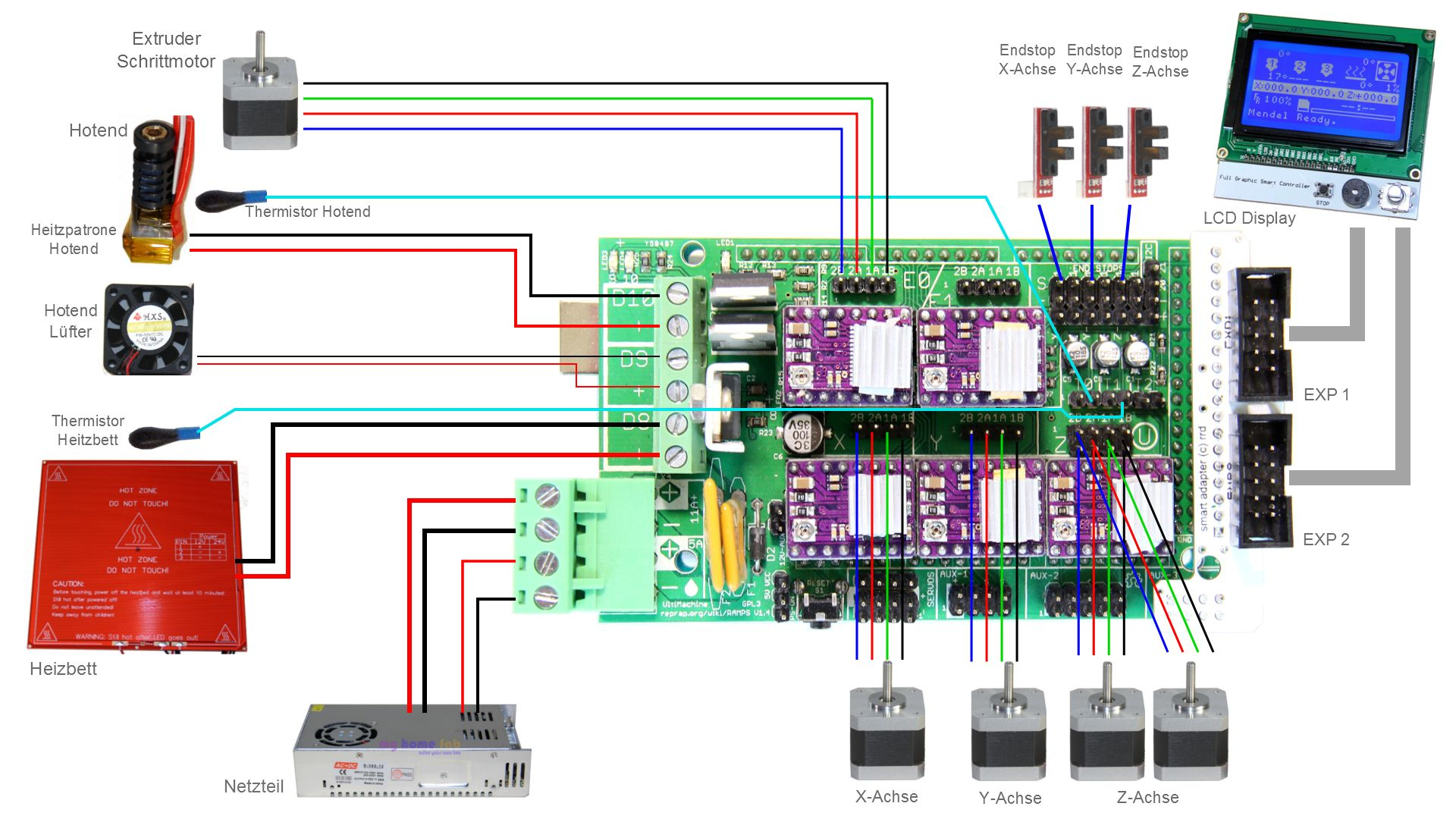 ramps 1 4 pin diagram ramps image wiring diagram ramps 1 4 schema 1920px 1920 1080 3d stuff on ramps 1 4 pin diagram