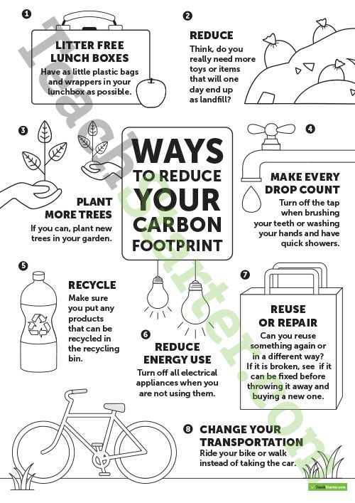 ways to reduce your carbon footprint poster teaching resource footprints school and learning. Black Bedroom Furniture Sets. Home Design Ideas