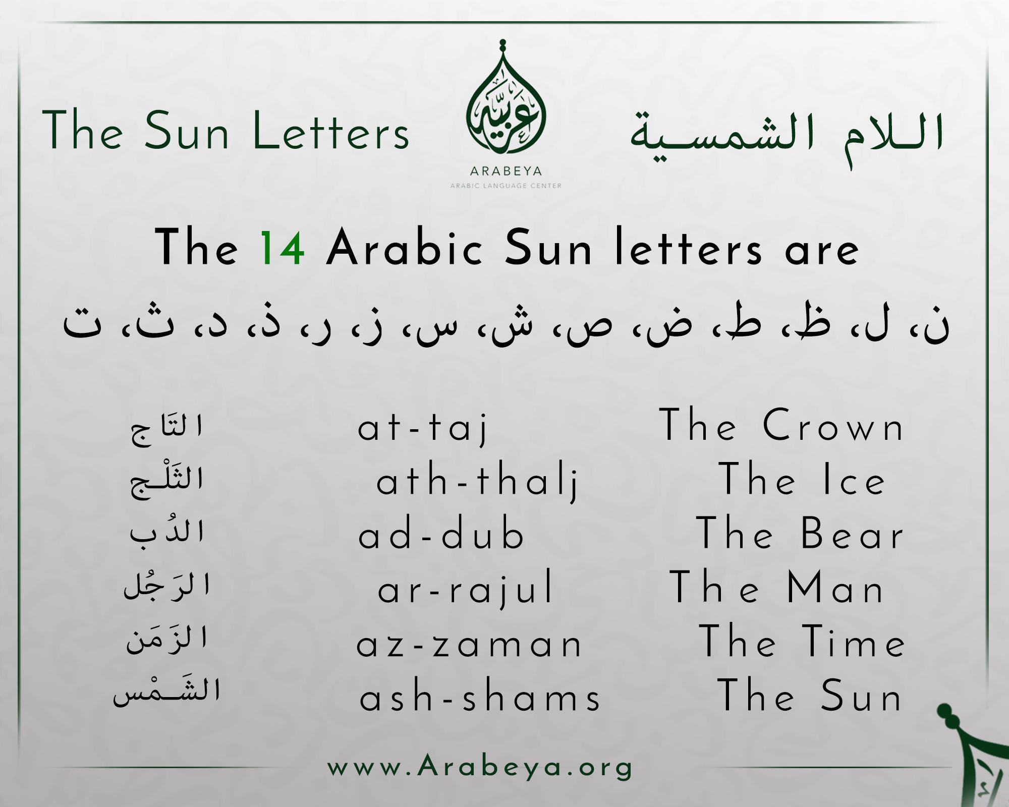 Pin By Learn Arabic Now On Learn Arabic Pinterest Learning