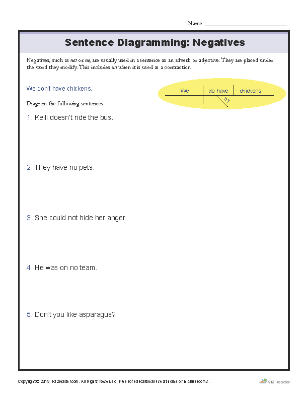 Sentence Diagramming Worksheet: Direct Address | Sentences and ...