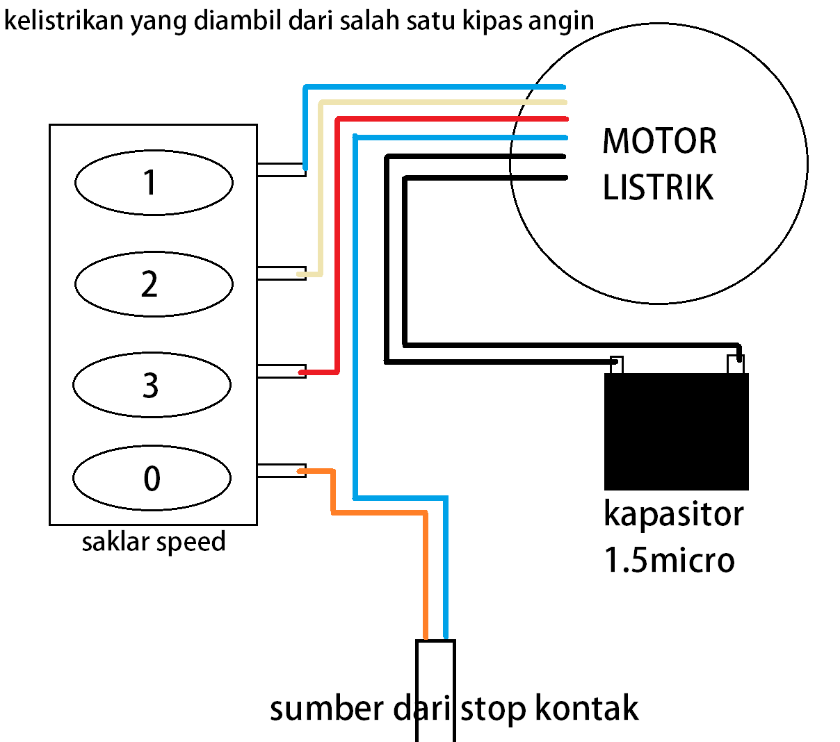 Kontruksi Kipas Angin Sistem Kelistrikan Dan Bagian Also Ceiling Fan Light Switch Wiring Diagram Additionally 3 Speed Didalamnya Electrical