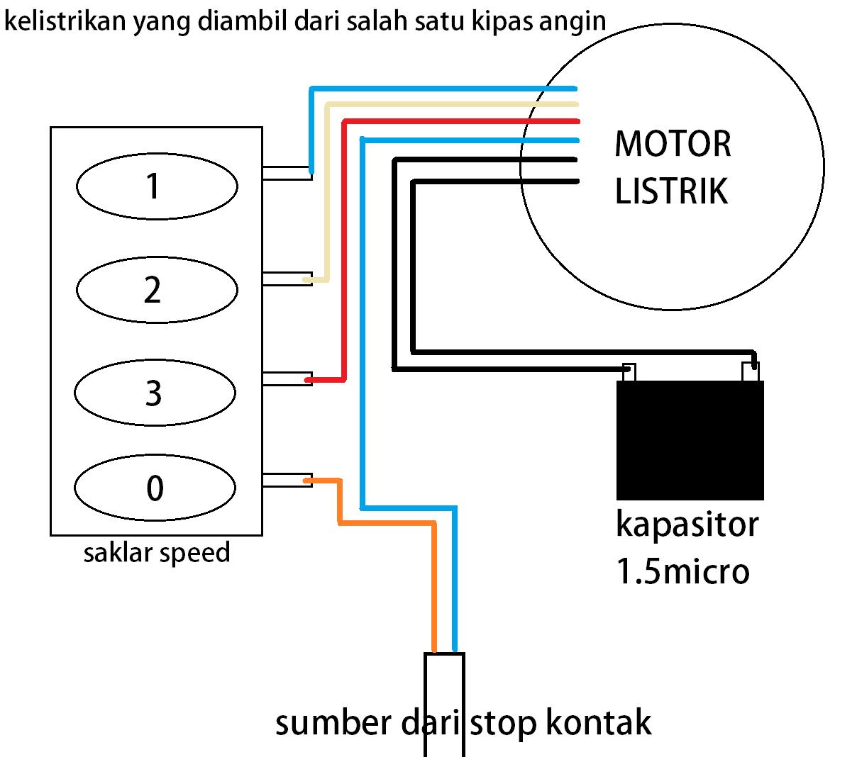 Wiring diagram sistem kelistrikan ac free download wiring diagram free download wiring diagram kontruksi kipas angin sistem kelistrikan dan bagian bagian of wiring diagram cheapraybanclubmaster Images