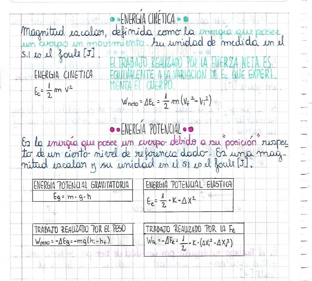 Física Energía Cinética Y Potencial Instagram Chile Psu Psu2019 Estudio Resumen Consejos Para Estudiar Titulos Bonitos Para Apuntes Biblia De Apuntes