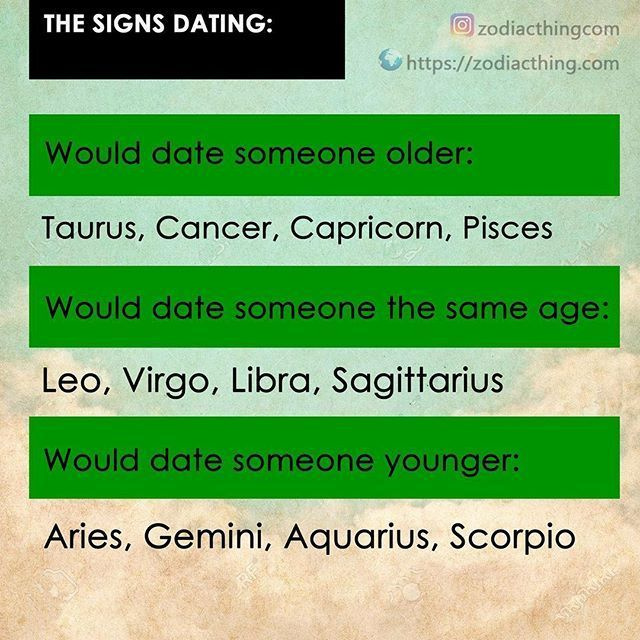 cancer horoskop dating tecken coola dating frågor