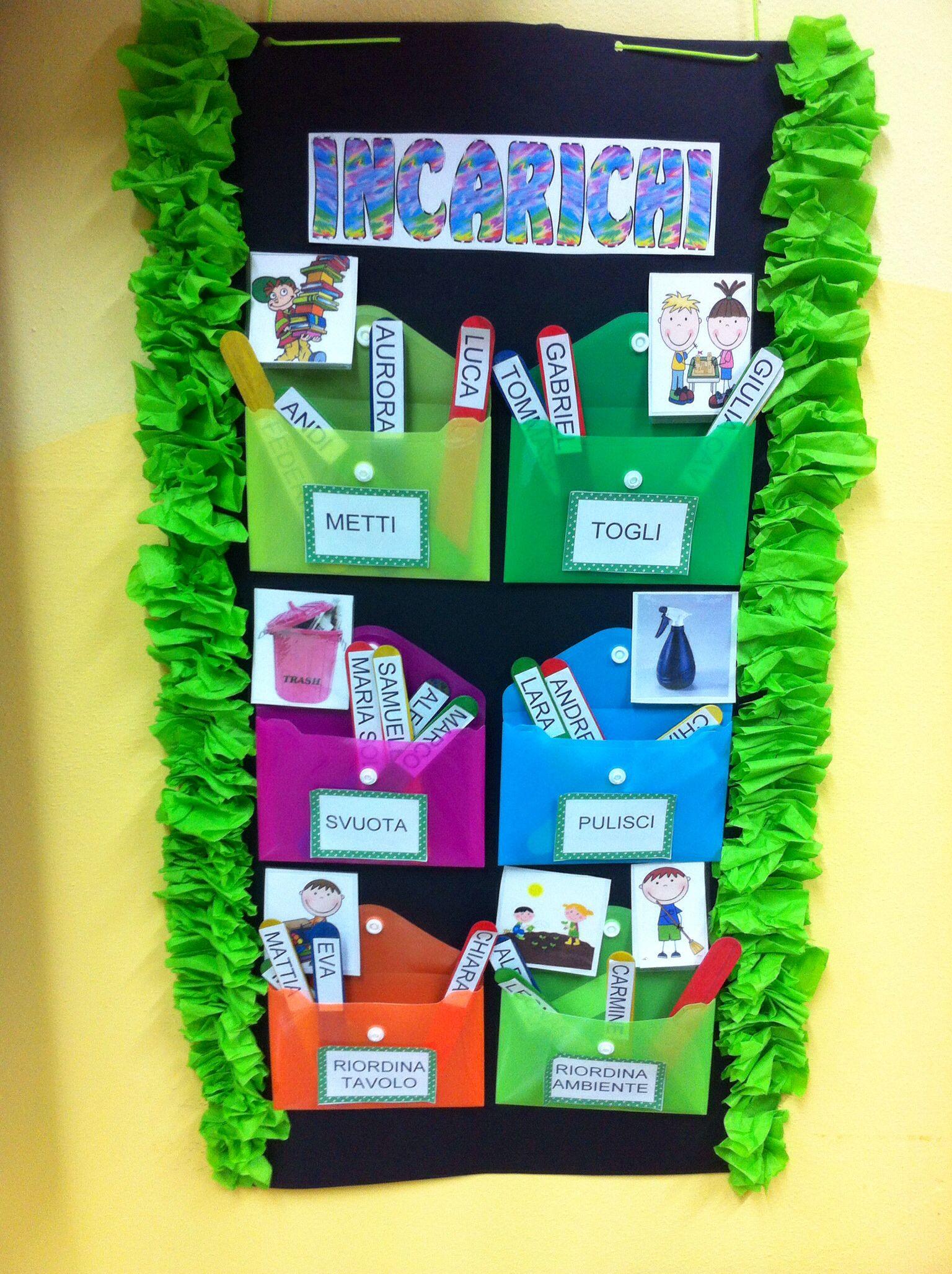 Incarichi degli alunni 1 e 2 classe grazie dei tanti pin for Idee per cartelloni scuola infanzia